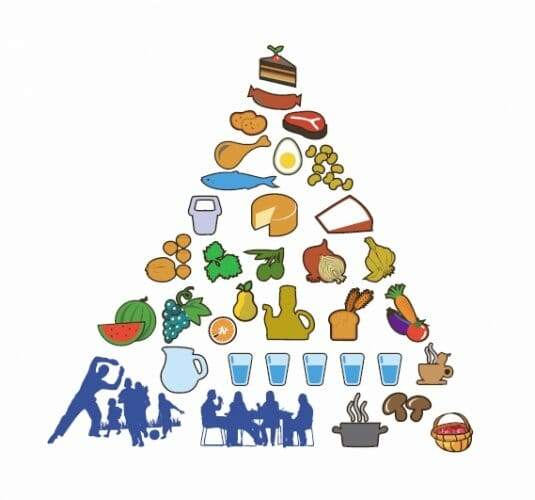 Pirámide alimentaria de la Dieta Mediterránea